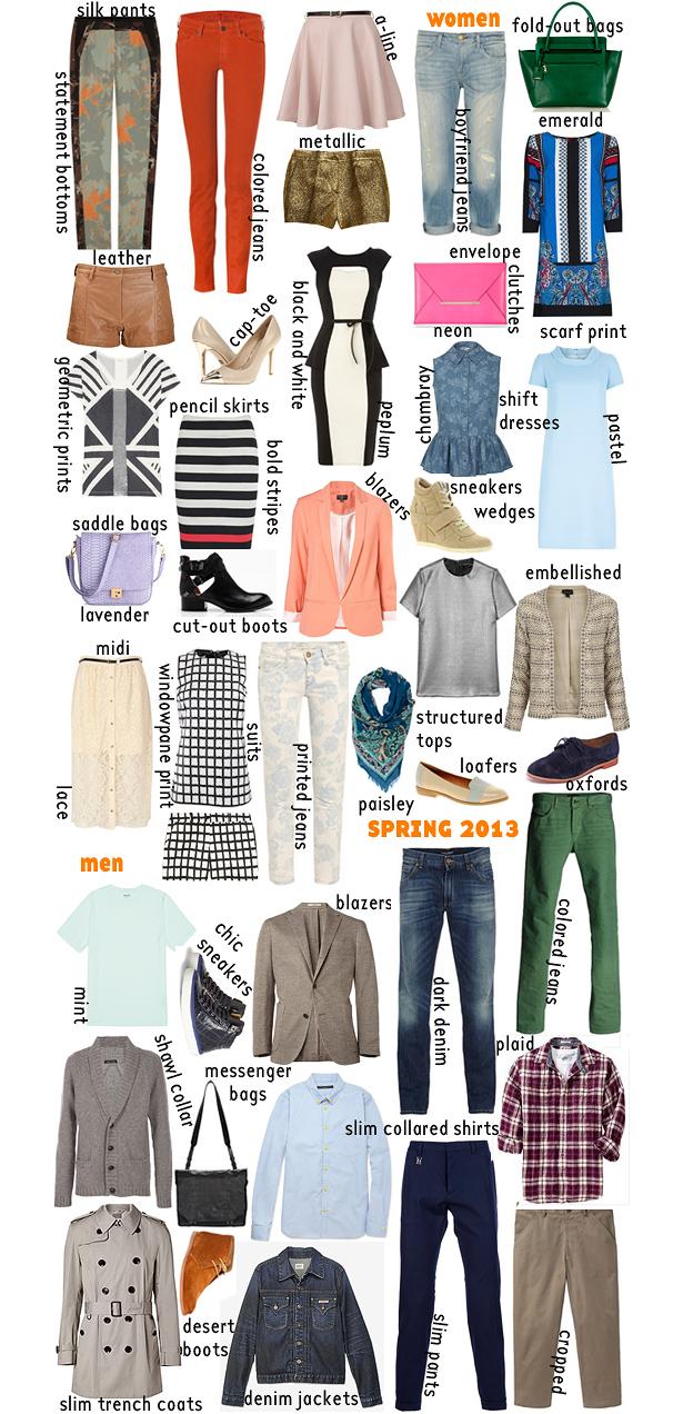 2013 spring what to wear men women